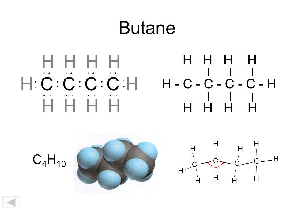 Butane C H CH H C H CH H HHHH H - C - C - C - C - H H H C 4 H 10 C C C H H H H H H H H C H H