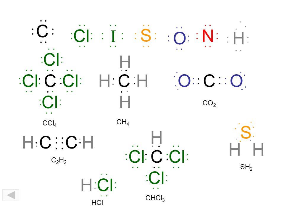 C Cl I S O N H C C H HH H CO O S HH CCHH C H H CCl 4 CH 4 CO 2 C2H2C2H2 HCl CHCl 3 SH 2