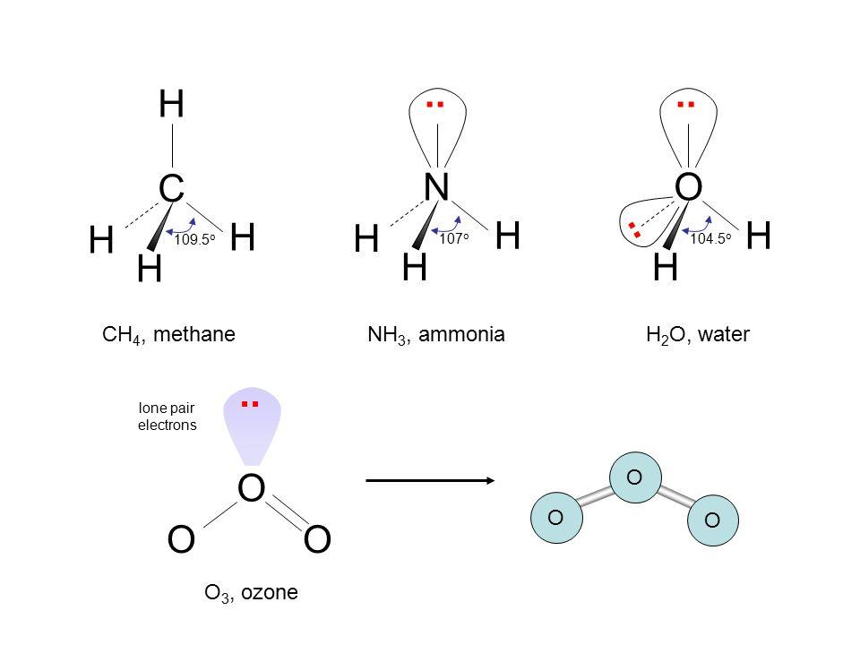 C 109.5 o H H H H N 107 o H H H.. O 104.5 o H H.. CH 4, methaneNH 3, ammoniaH 2 O, water.. O O O lone pair electrons O OO O 3, ozone