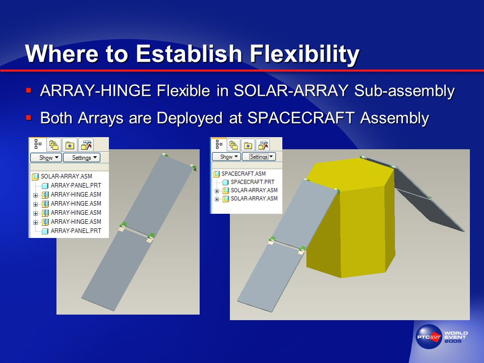 Where to Establish Flexibility  ARRAY-HINGE Flexible in SOLAR-ARRAY Sub-assembly  Both Arrays are Deployed at SPACECRAFT Assembly