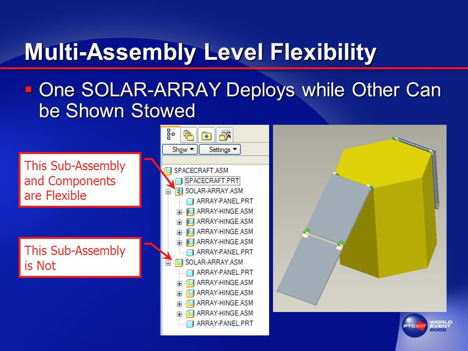 Multi-Assembly Level Flexibility  One SOLAR-ARRAY Deploys while Other Can be Shown Stowed This Sub-Assembly and Components are Flexible This Sub-Assembly is Not