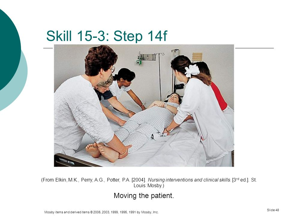 Mosby items and derived items © 2006, 2003, 1999, 1995, 1991 by Mosby, Inc. Slide 48 Skill 15-3: Step 14f Moving the patient. (From Elkin, M.K., Perry