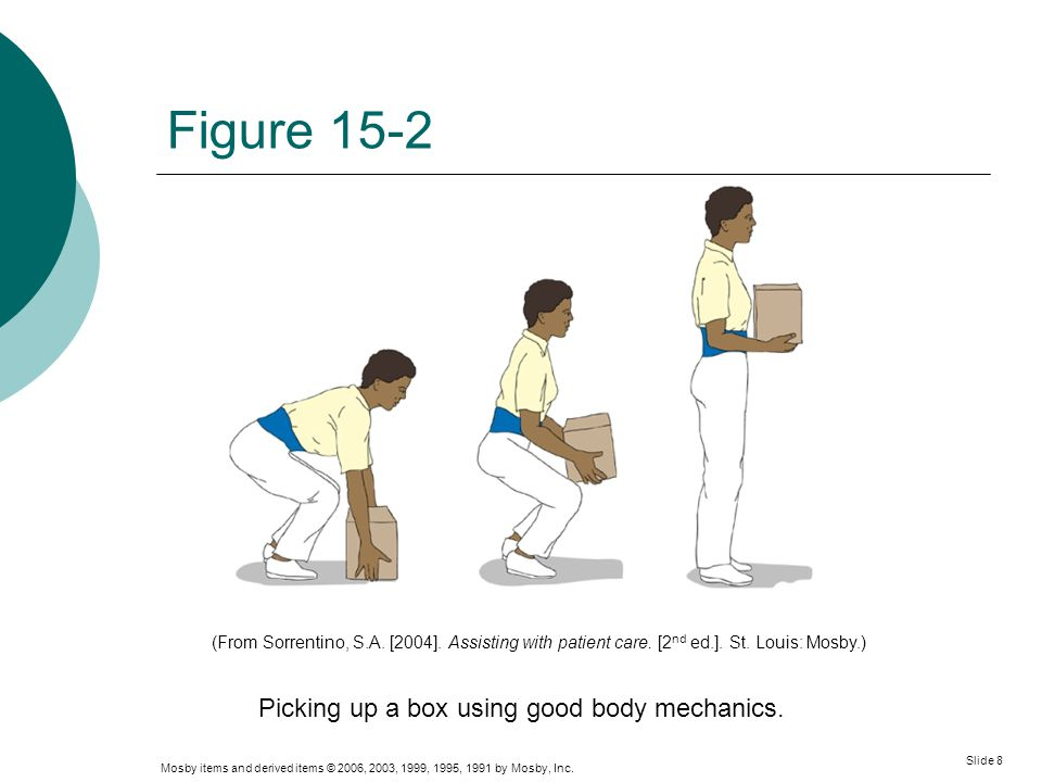 Mosby items and derived items © 2006, 2003, 1999, 1995, 1991 by Mosby, Inc. Slide 8 Figure 15-2 Picking up a box using good body mechanics. (From Sorr