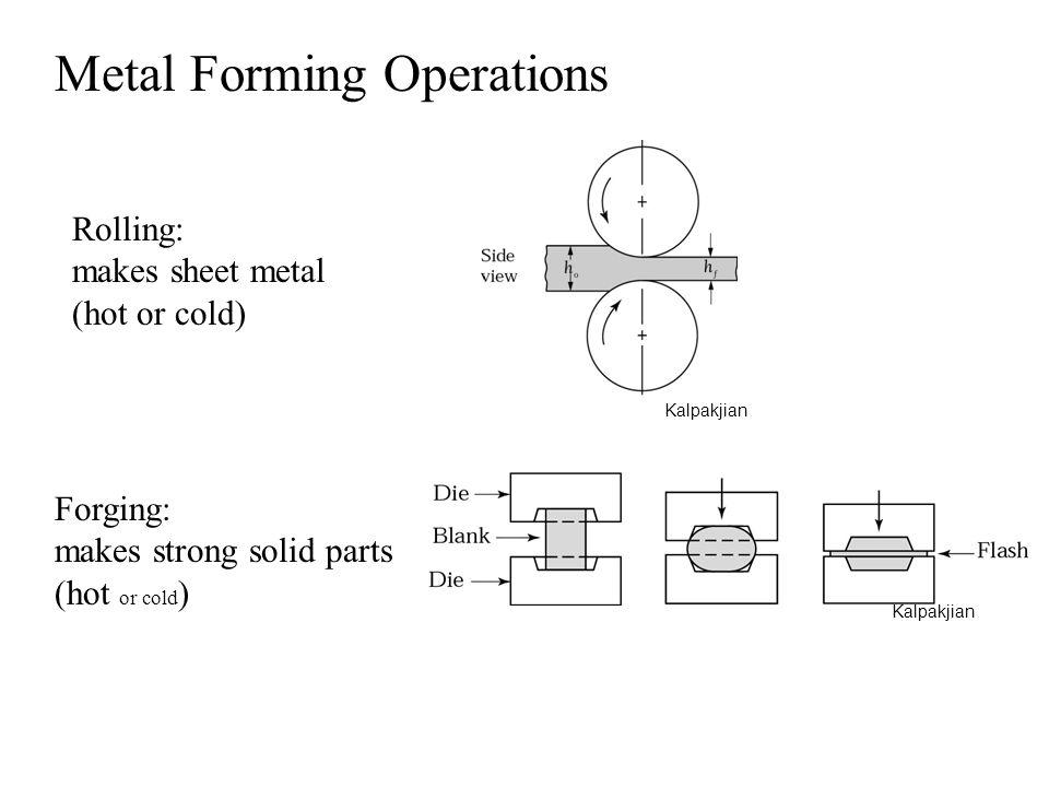 Progressive Stamping Dies Common method to handle complex parts www.nissin-precision.com