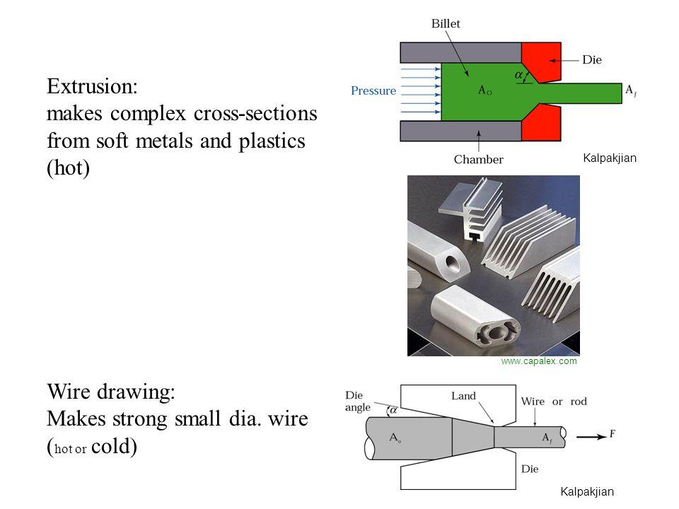 Tube-drawing DOM: Drawn Over Mandrel Tubing Seamless Thin wall, tight tolerance, strong Kalpakjian www.twmetals.com Malicky Floating plug