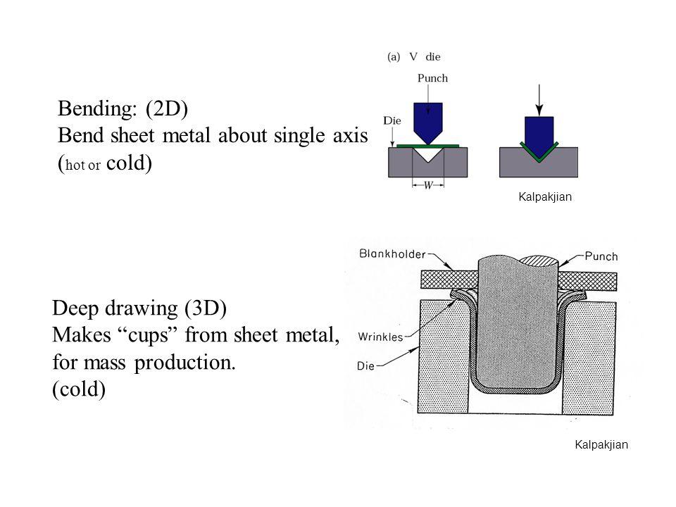 Bending: Press-Brake Operations Kalpakjian