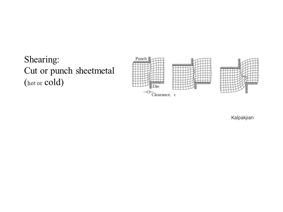 ASM Metals Handbook Vol.9 Bralla Forming Oriented flowlines decrease fracture risk from grain boundaries, improve strength along flow direction.