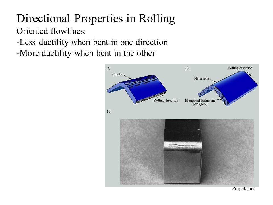 Blanking of Sheetmetal: Efficient Nesting of Blanks Kalpakjian