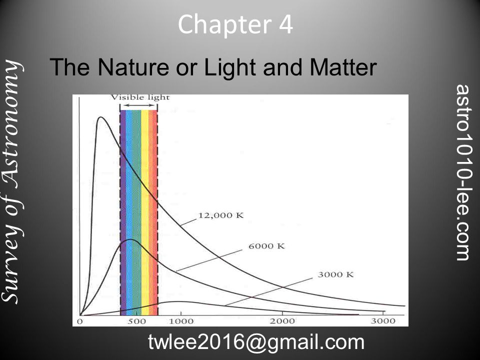 Non-Thermal Radiation Chapter 4 Survey of Astronomy twlee2016@gmail.com astro1010-lee.com