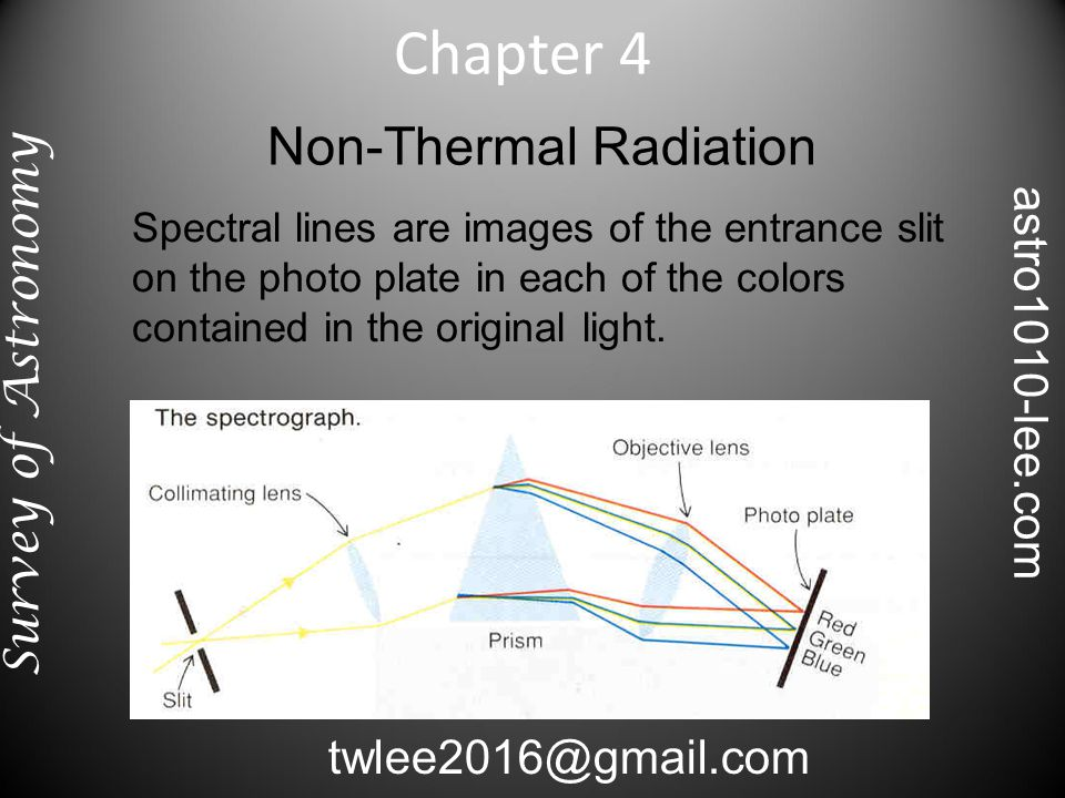 Non-Thermal Radiation Spectral lines are images of the entrance slit on the photo plate in each of the colors contained in the original light.