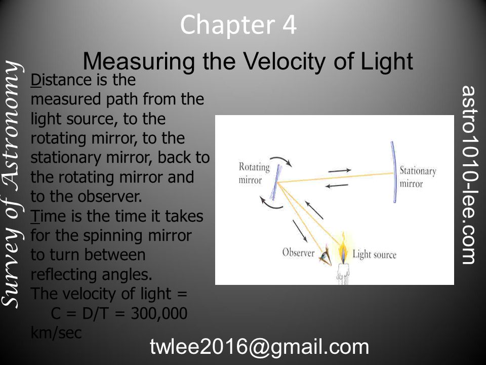 Hydrogen Emission Lines Chapter 4 Survey of Astronomy twlee2016@gmail.com astro1010-lee.com