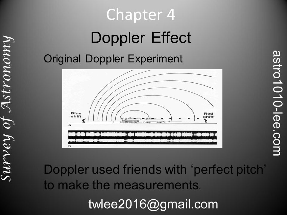 Doppler Effect Original Doppler Experiment Doppler used friends with 'perfect pitch' to make the measurements.