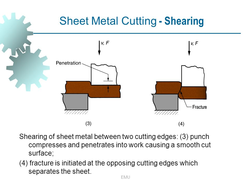 EMU Shearing of sheet metal between two cutting edges: (3) punch compresses and penetrates into work causing a smooth cut surface; (4) fracture is ini