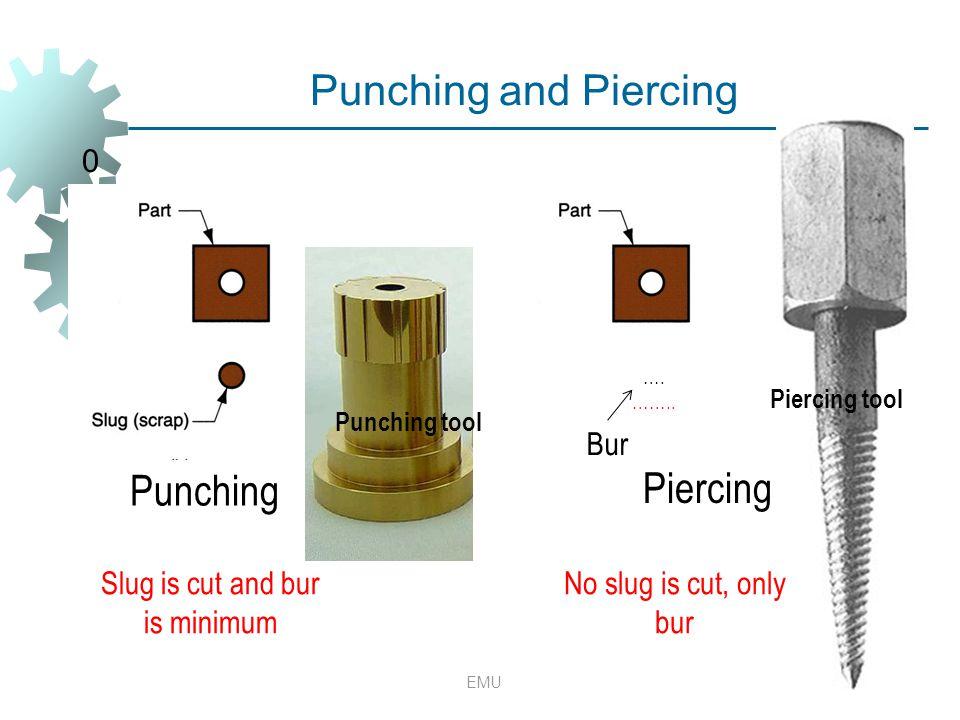 Punching and Piercing 0 EMU Piercing Punching Bur ….