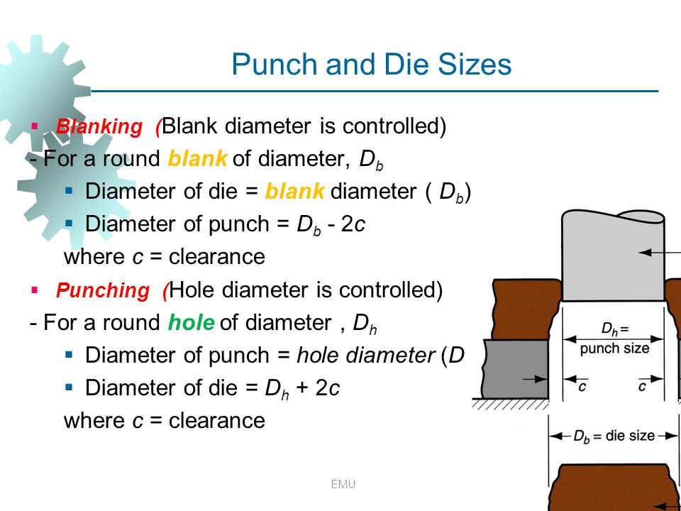 EMU Punch and Die Sizes  Blanking ( Blank diameter is controlled) - For a round blank of diameter, D b  Diameter of die = blank diameter ( D b )  D
