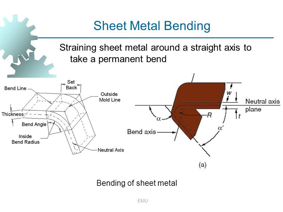 EMU Straining sheet metal around a straight axis to take a permanent bend Bending of sheet metal Sheet Metal Bending