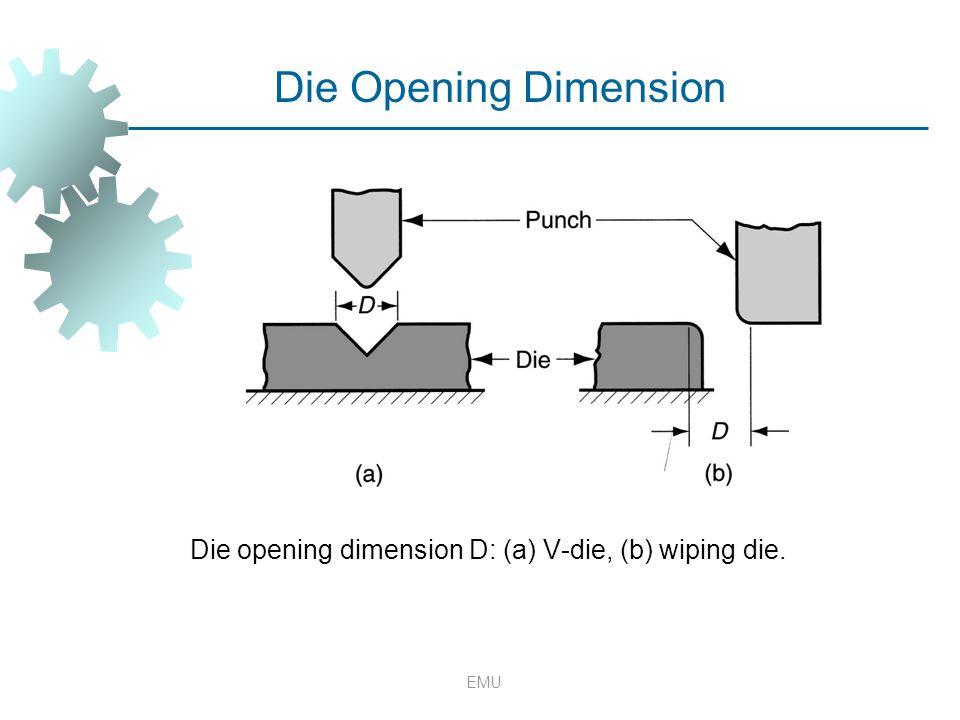 EMU Die opening dimension D: (a) V ‑ die, (b) wiping die. Die Opening Dimension