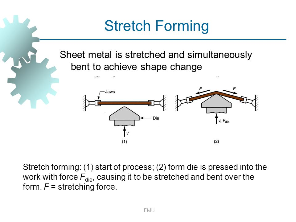 EMU Sheet metal is stretched and simultaneously bent to achieve shape change Stretch forming: (1) start of process; (2) form die is pressed into the w