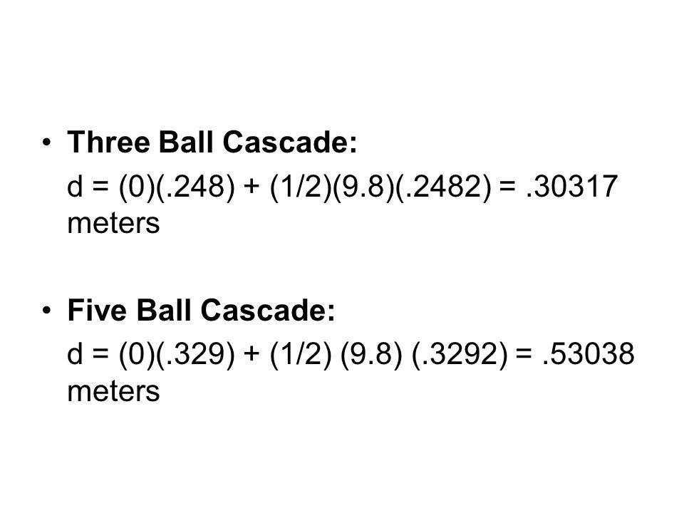 3 Ball Cascade TrialHeight (meters) 10.30 2 30.31 4 50.30 Average0.304 5 Ball Cascade TrialHeight (meters) 10.53 2 3 4 5 Average0.53