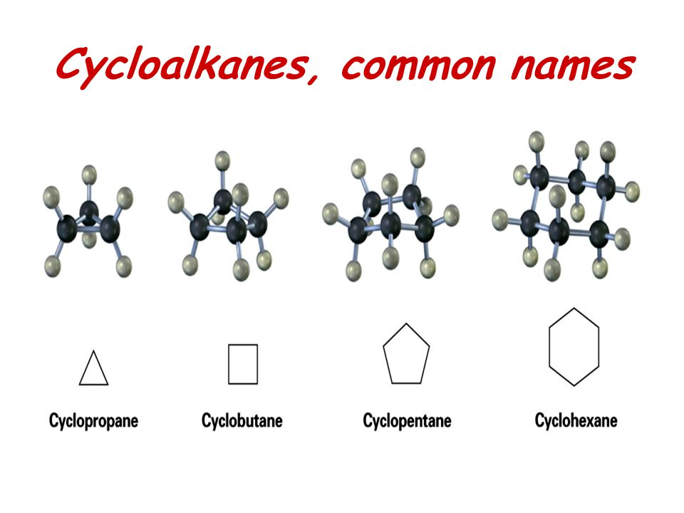 Naming Cycloalkanes Step 1: Find the Parent –If the ring has equal or more carbons, it is the parent.