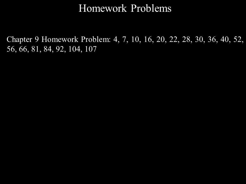 Homework Problems Chapter 9 Homework Problem: 4, 7, 10, 16, 20, 22, 28, 30, 36, 40, 52, 56, 66, 81, 84, 92, 104, 107
