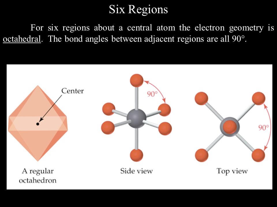 Six Regions For six regions about a central atom the electron geometry is octahedral.