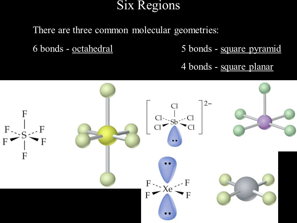 Six Regions There are three common molecular geometries: 6 bonds - octahedral5 bonds - square pyramid 4 bonds - square planar