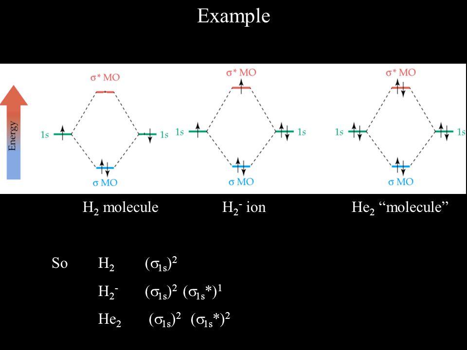 Example H 2 molecule H 2 - ion He 2 molecule So H 2 (  1s ) 2 H 2 - (  1s ) 2 (  1s *) 1 He 2 (  1s ) 2 (  1s *) 2