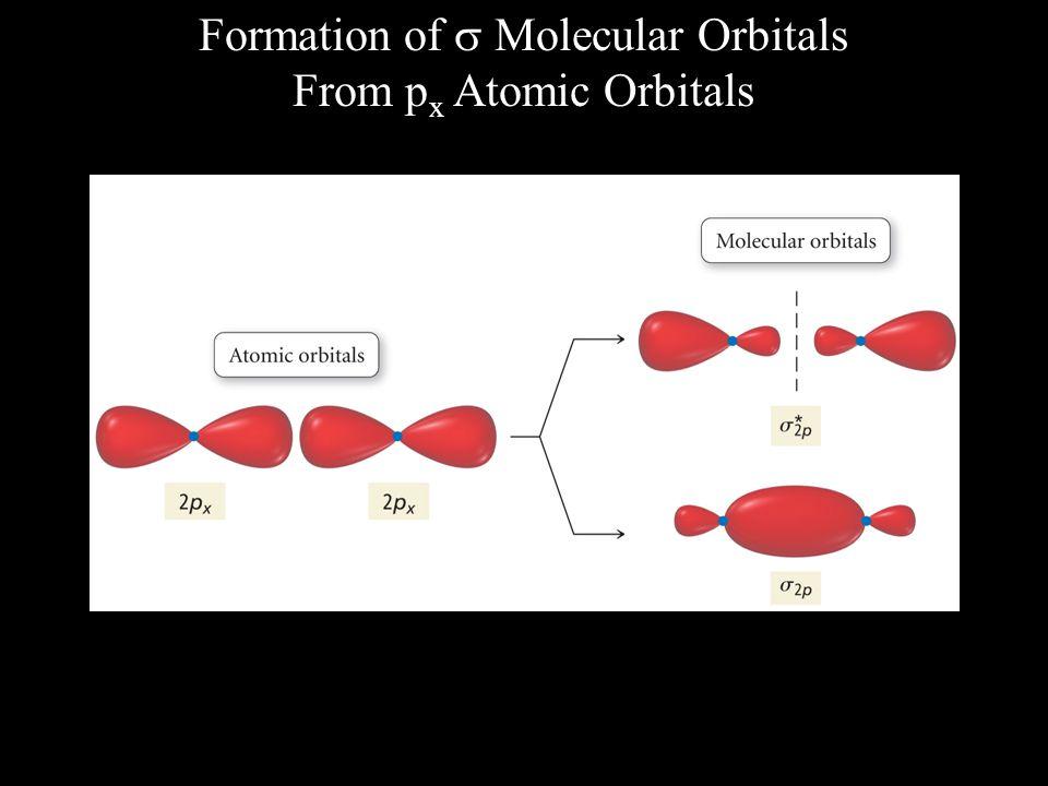 Formation of  Molecular Orbitals From p x Atomic Orbitals