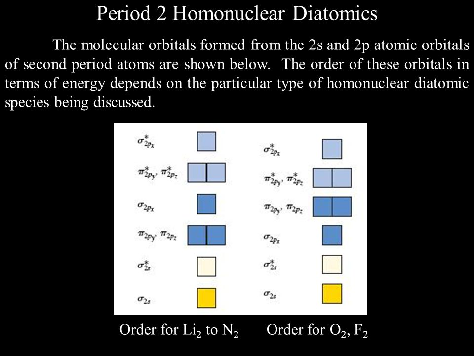 Period 2 Homonuclear Diatomics The molecular orbitals formed from the 2s and 2p atomic orbitals of second period atoms are shown below.