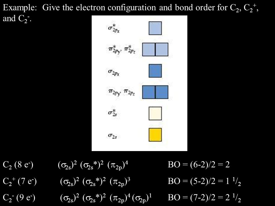 Example: Give the electron configuration and bond order for C 2, C 2 +, and C 2 -.