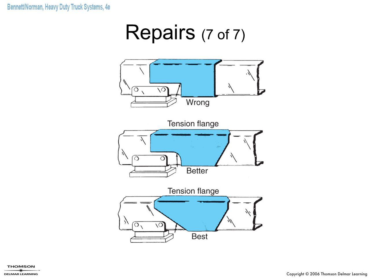 Repairs (7 of 7)
