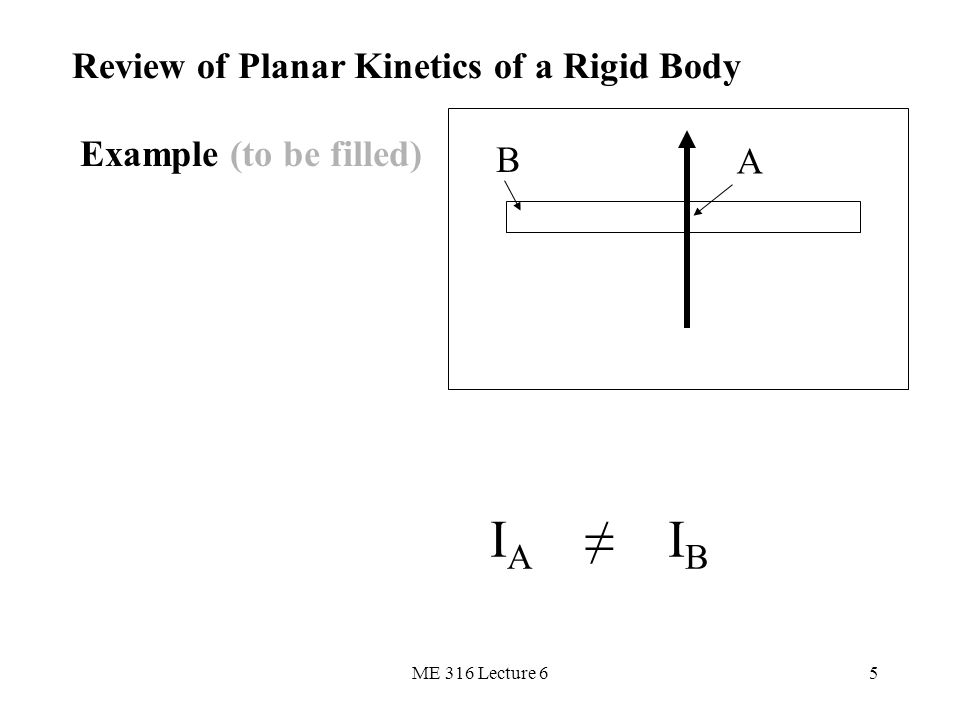 ME 316 Lecture 65 Review of Planar Kinetics of a Rigid Body I A ≠ I B B A Example (to be filled)