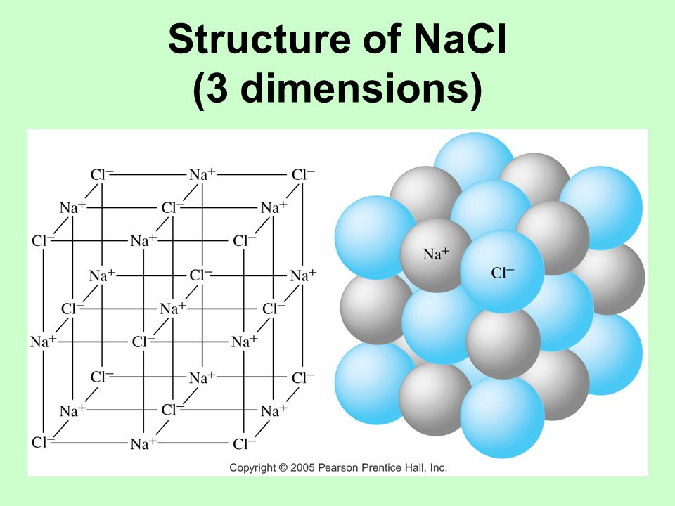 Structure of NaCl (3 dimensions)