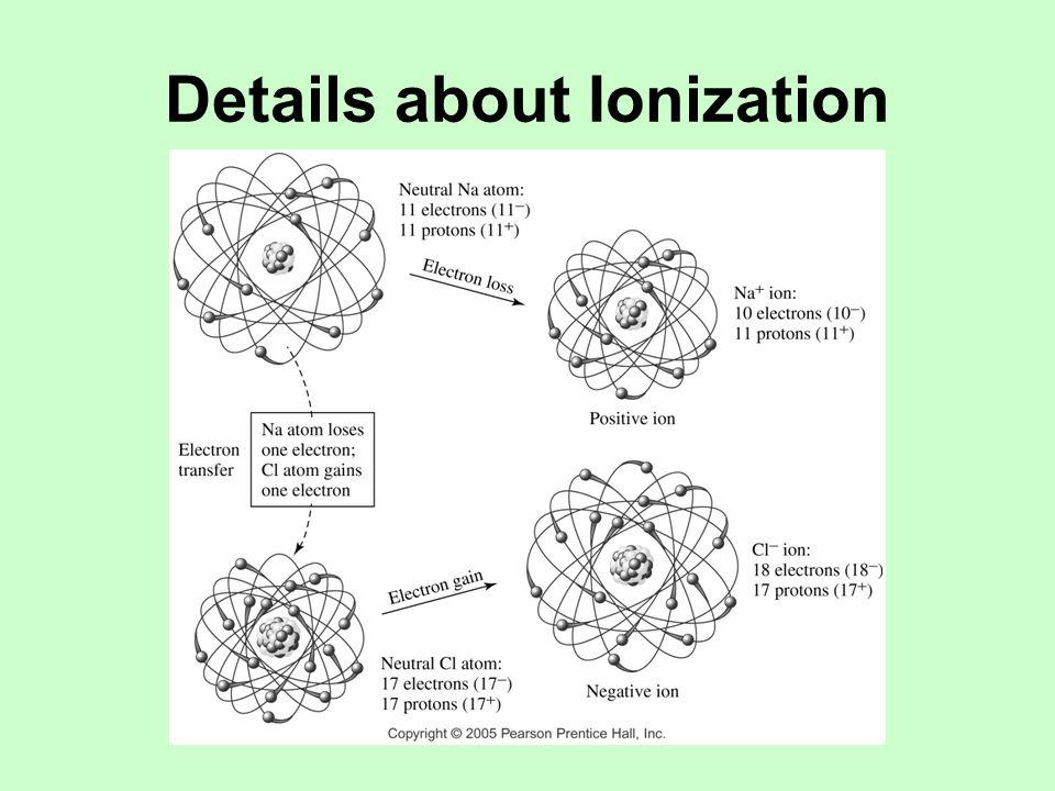 Details about Ionization