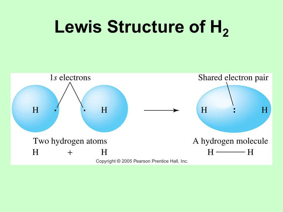 Lewis Structure of H 2