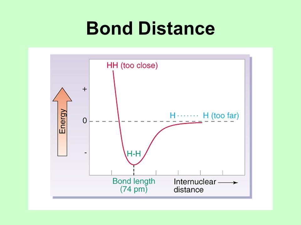Bond Distance