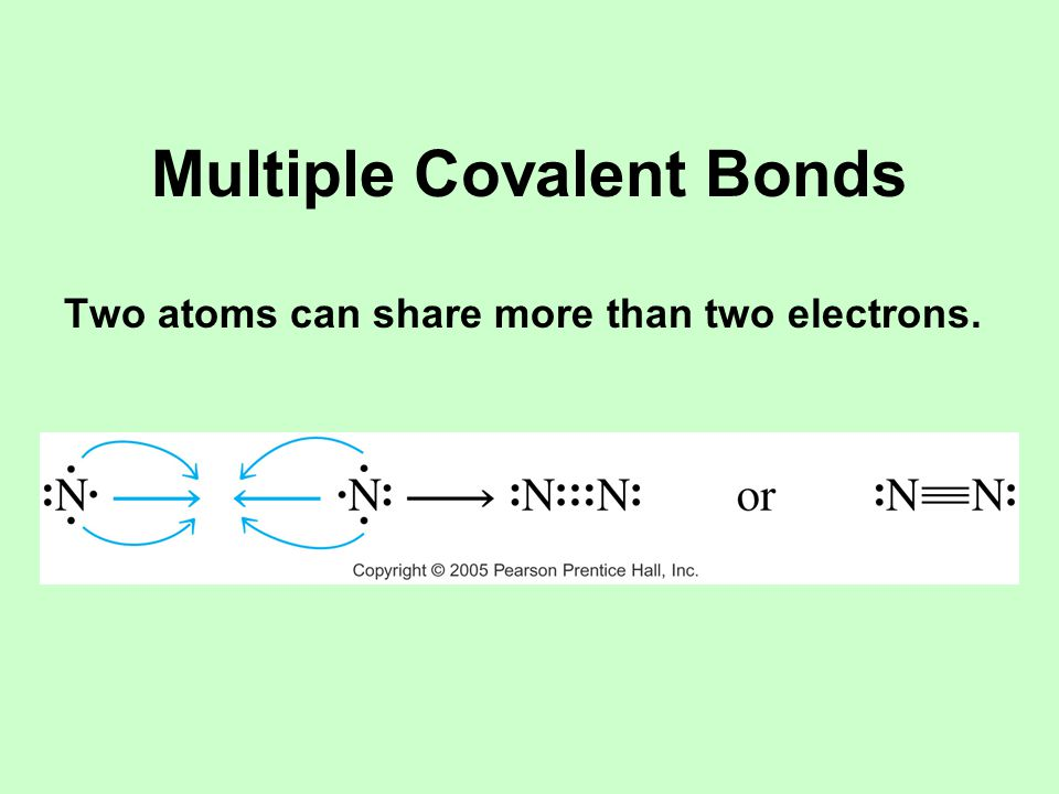 Multiple Covalent Bonds Two atoms can share more than two electrons.