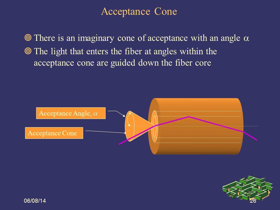 06/08/1427 Acceptance Cone