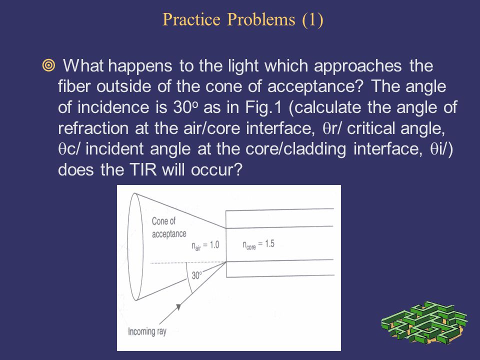 06/08/1432 Practice Problems (2) Calculate: angle of refraction at the air/core interface,  r critical angle,  c incident angle at the core/cladding interface,  i Will this light ray propagate down the fiber.