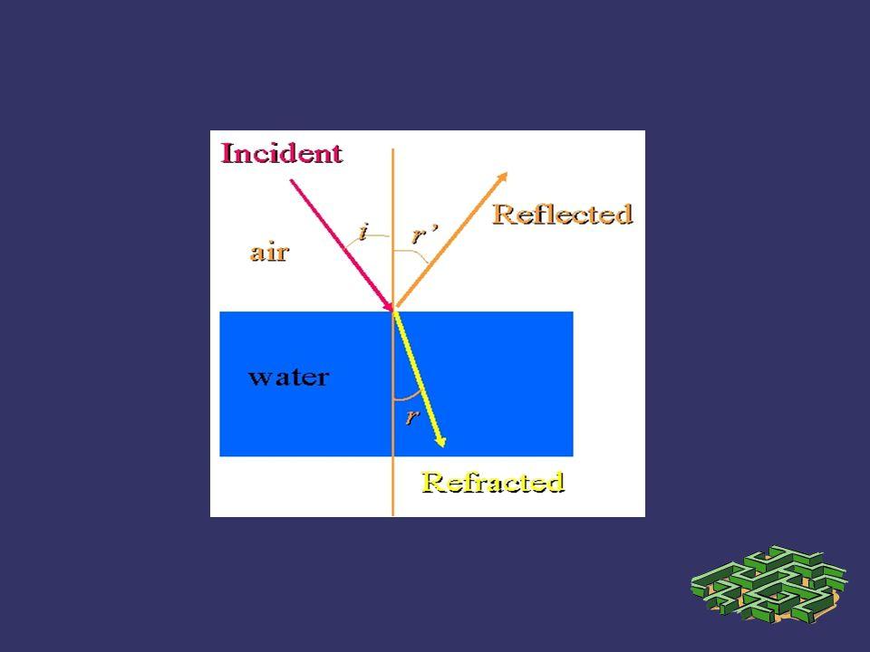 06/08/149 Critical Angle  If light inside an optical fiber strikes the cladding too steeply, the light refracts into the cladding - determined by the critical angle.