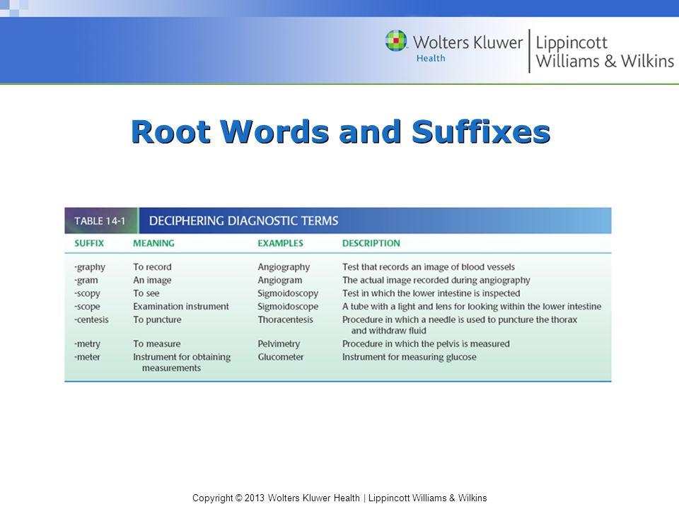Copyright © 2013 Wolters Kluwer Health | Lippincott Williams & Wilkins Answer False.