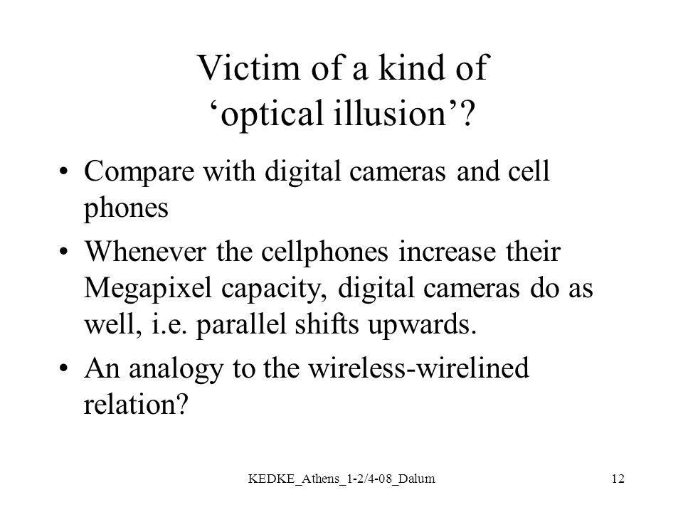 KEDKE_Athens_1-2/4-08_Dalum12 Victim of a kind of 'optical illusion'.