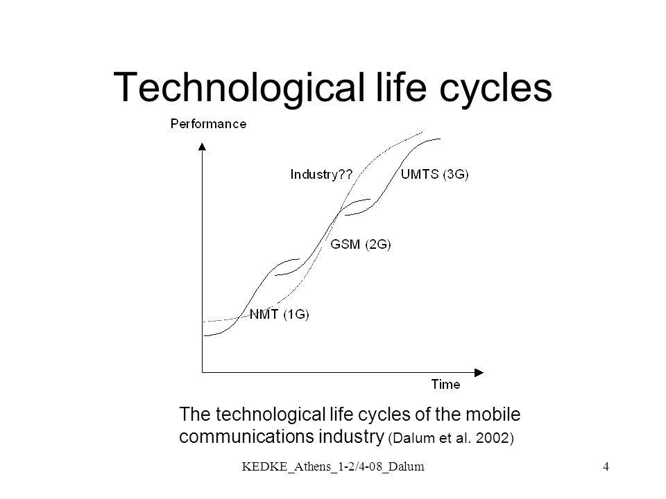 KEDKE_Athens_1-2/4-08_Dalum4 Technological life cycles The technological life cycles of the mobile communications industry (Dalum et al.