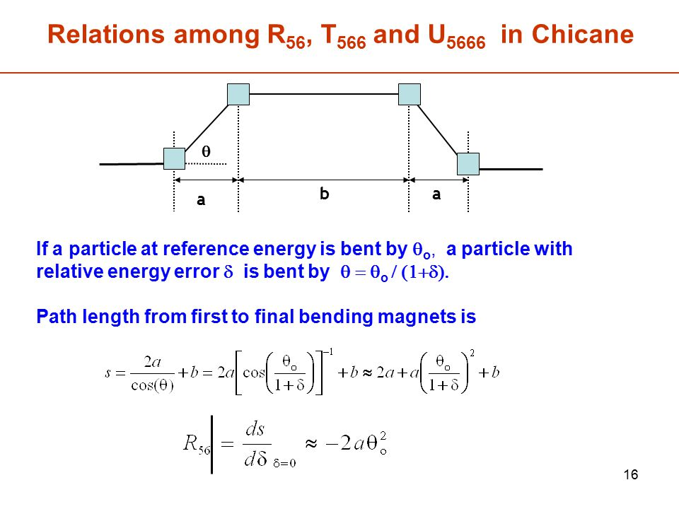 16 If a particle at reference energy is bent by  o, a particle with relative energy error  is bent by  o   Path length from first to final bending magnets is  Relations among R 56, T 566 and U 5666 in Chicane a ab