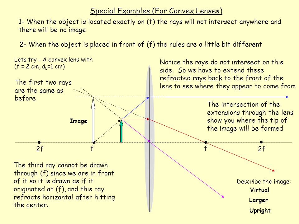 image Describe the image: Real Inverted Smaller 2f f f A convex lens (converging) with (f = 2 cm, d 0 =5 cm) Check the math d i = (+) so its real M = (-) so its inverted | M | < 1so its smaller Putting it all together.