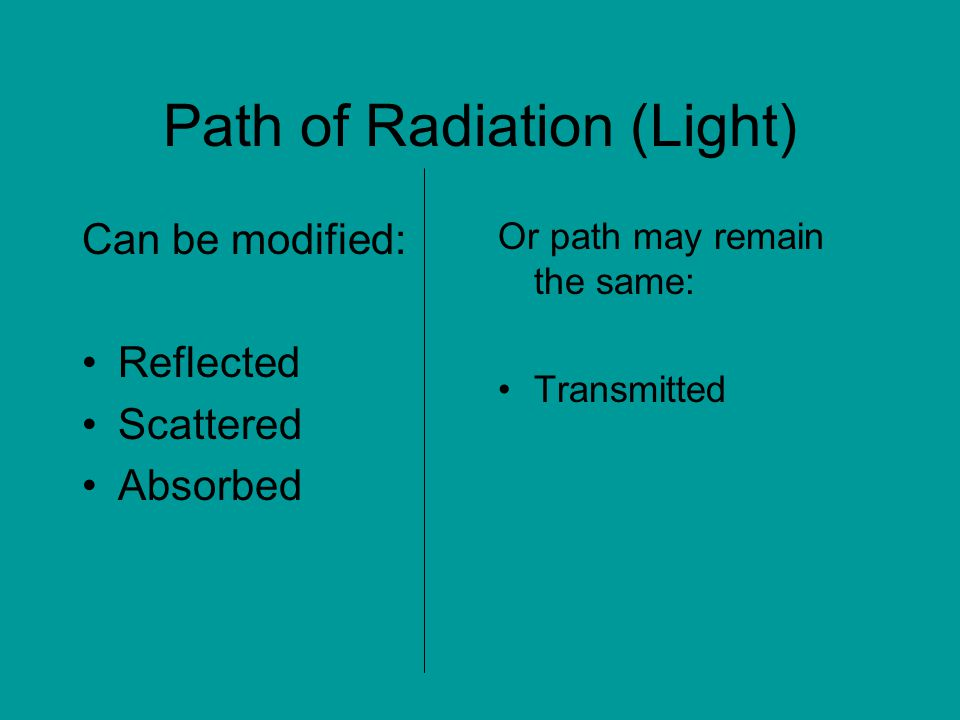 Path of Radiation (Light) Can be modified: Reflected Scattered Absorbed Or path may remain the same: Transmitted