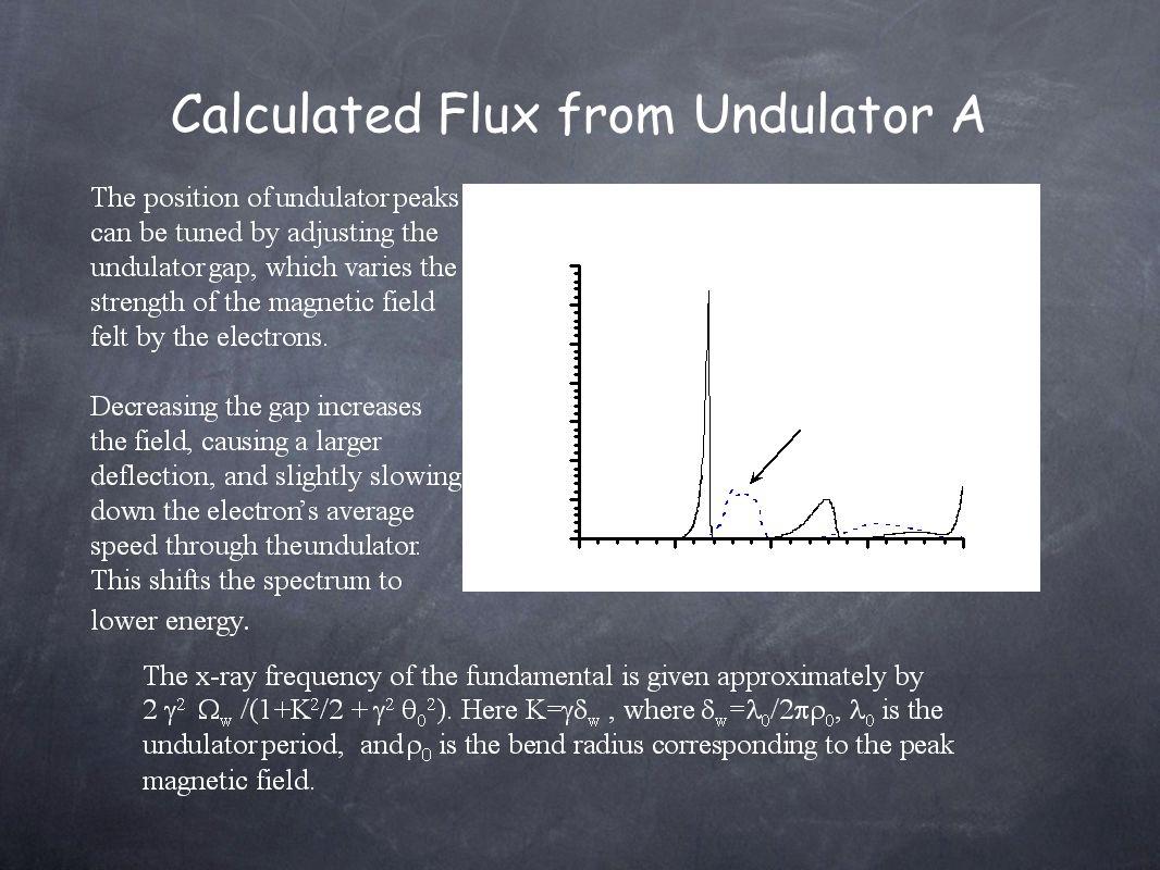 Calculated Flux from Undulator A