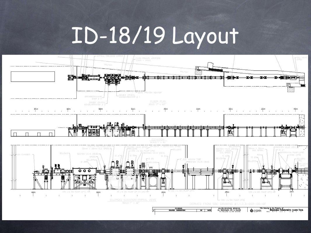 ID-18/19 Layout
