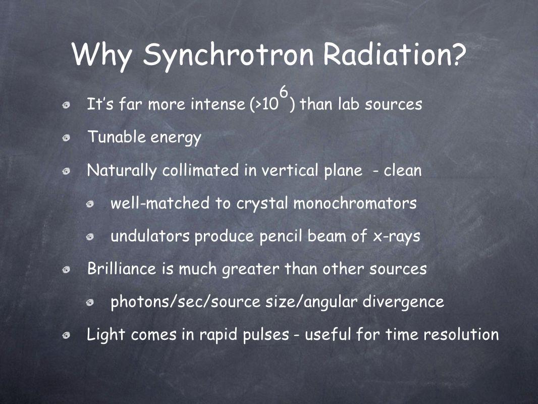 x-ray energy from undulator